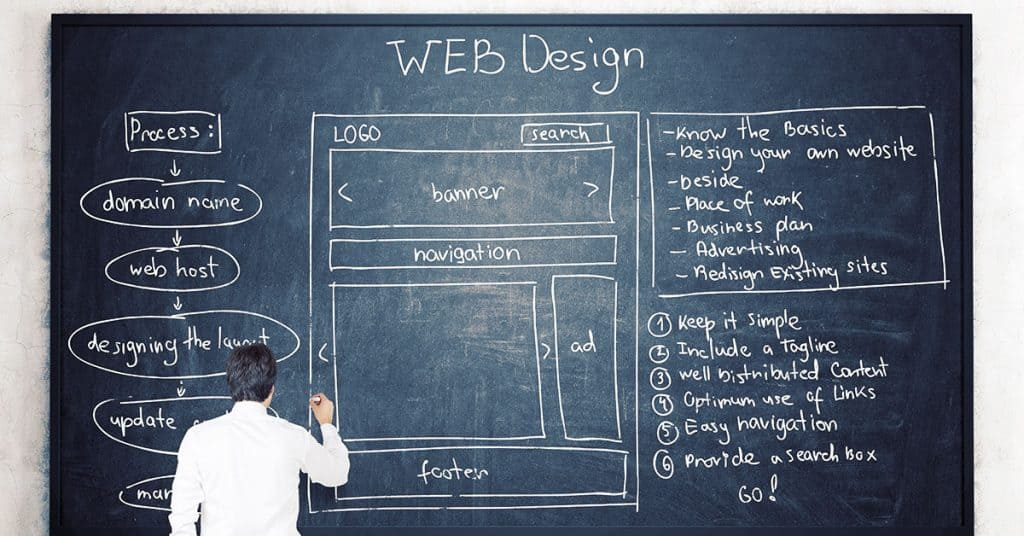 This is a picture of a man planning a web design applying 5 Goals Every New Website Should Set for Success!